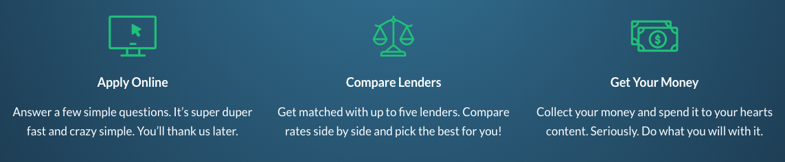 Lendingtree Personal Loan Reviews 15 Shocking Truths