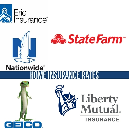 Farmers House Insurance >> Farmers Home Insurance Review 11 Major Factors Quotes